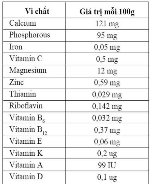 Sữa chua Susu IQ không chứa chất bảo quản