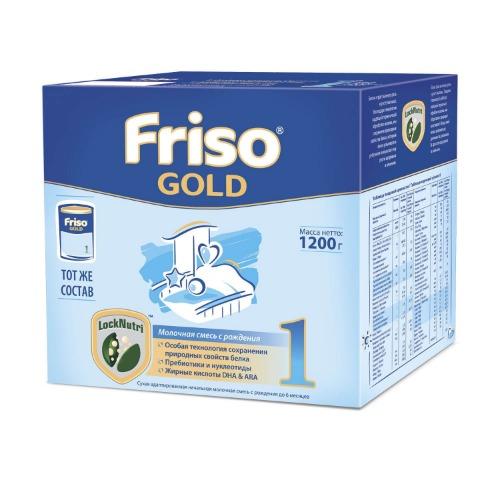 Sữa Friso có nguồn gốc từ Hà Lan