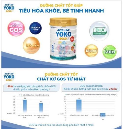Các dưỡng chất tốt cho tiêu hóa, trí não được nhập từ Nhật