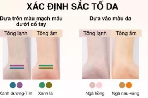 Xác định màu da để chọn kem nền phù hợp