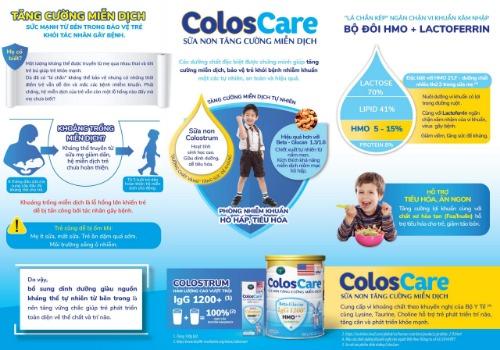Coloscare - cải thiện tình trạng biếng ăn