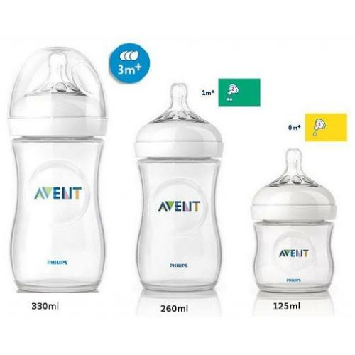 AVENT - thương hiệu bình sữa nổi tiếng đến từ Anh Quốc