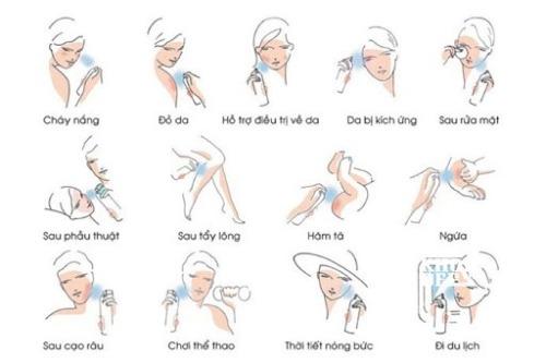 Xịt khoáng giúp da được dưỡng ẩm