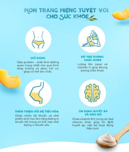 Ăn sữa chua tốt cho sức khỏe